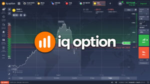 IQ Option Beginner's Guide – How To Trade