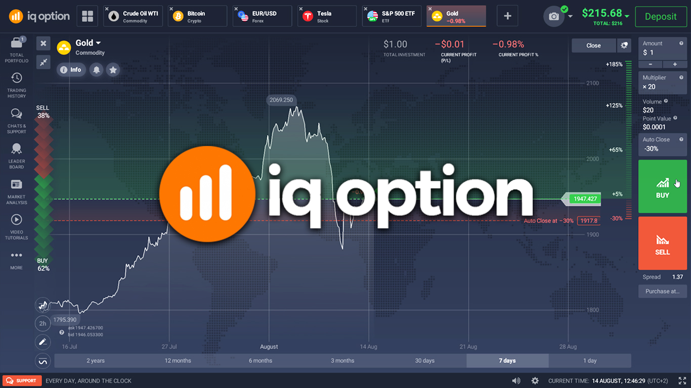 IQ Option Beginners Guide How To Trade